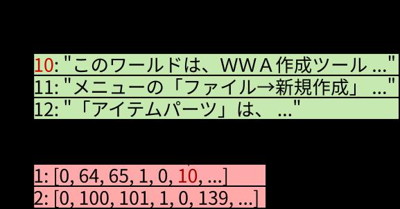 f:id:aokashi:20190224182907p:plain