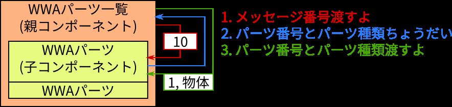 f:id:aokashi:20190224203804p:plain