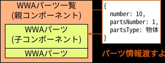 f:id:aokashi:20190224203836p:plain