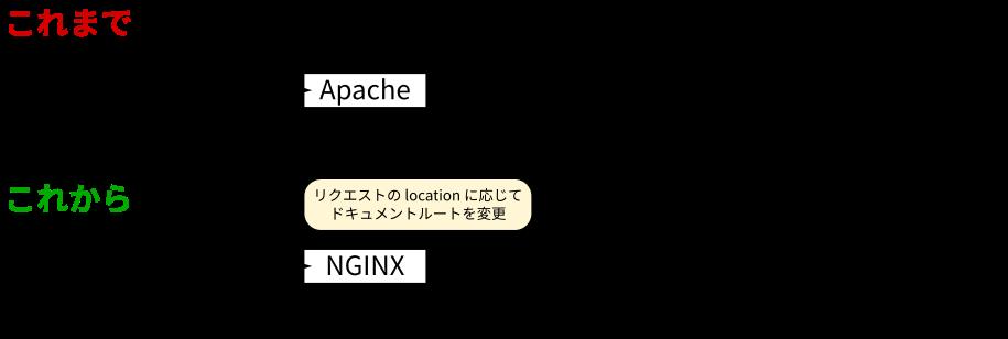 f:id:aokashi:20191130160721p:plain