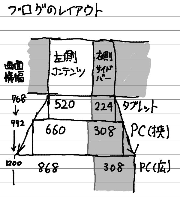 f:id:aokashi:20200114114847p:plain