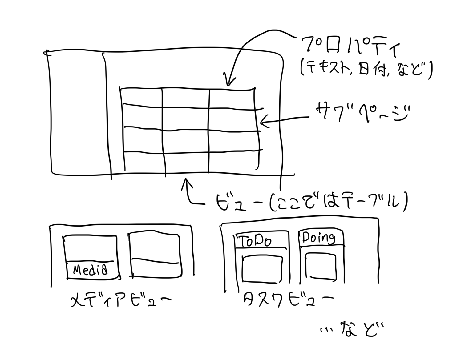 f:id:aokashi:20211013211833p:plain
