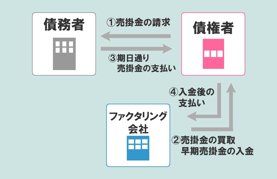 f:id:aokiooooki:20170627122631p:plain
