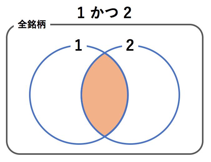 f:id:aokiryu-zi:20170219132758p:plain