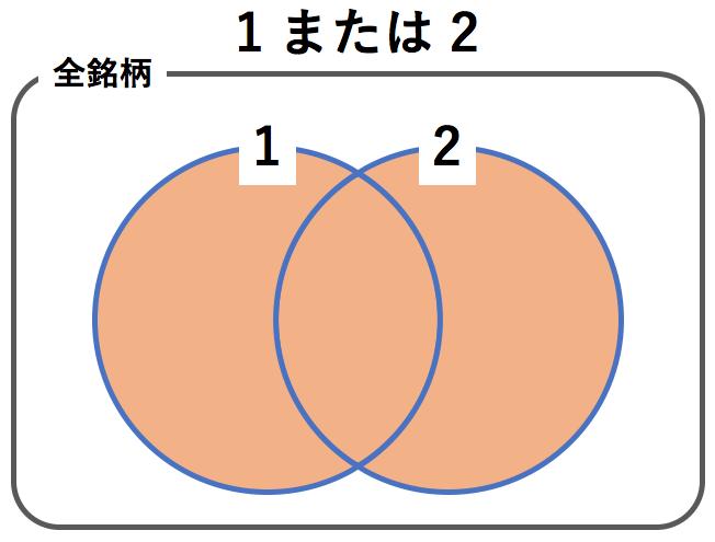 f:id:aokiryu-zi:20170219134145p:plain