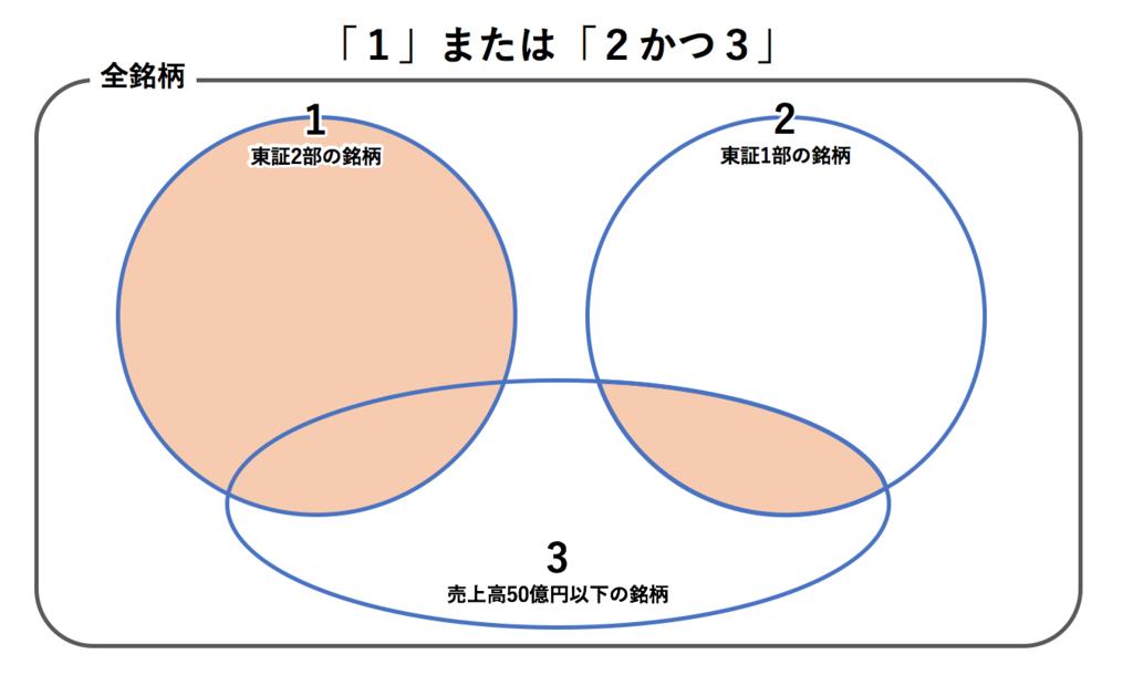 f:id:aokiryu-zi:20170219150024p:plain
