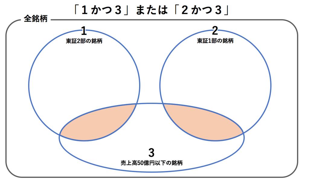 f:id:aokiryu-zi:20170219151328p:plain