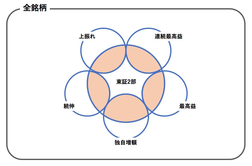 f:id:aokiryu-zi:20170219154108p:plain