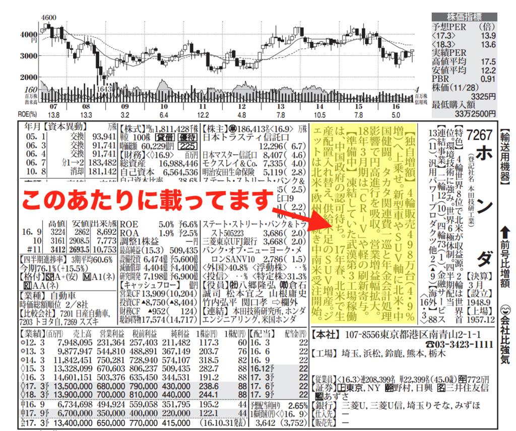 f:id:aokiryu-zi:20170220142630p:plain