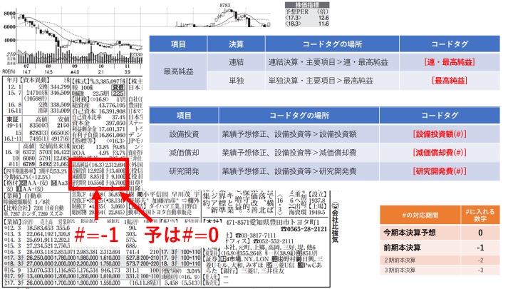 f:id:aokiryu-zi:20170621162943j:plain