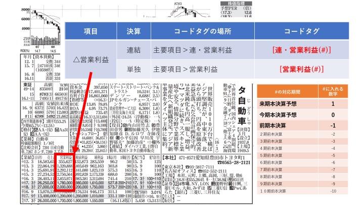 f:id:aokiryu-zi:20170621163336j:plain
