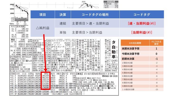 f:id:aokiryu-zi:20170621170418j:plain