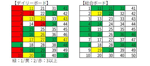 f:id:aokita_wiz:20171023232324p:plain