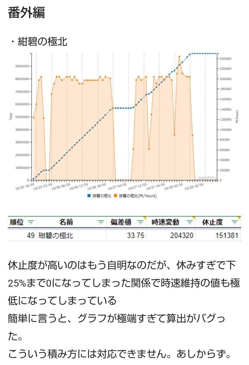f:id:aokita_wiz:20191231000748j:plain