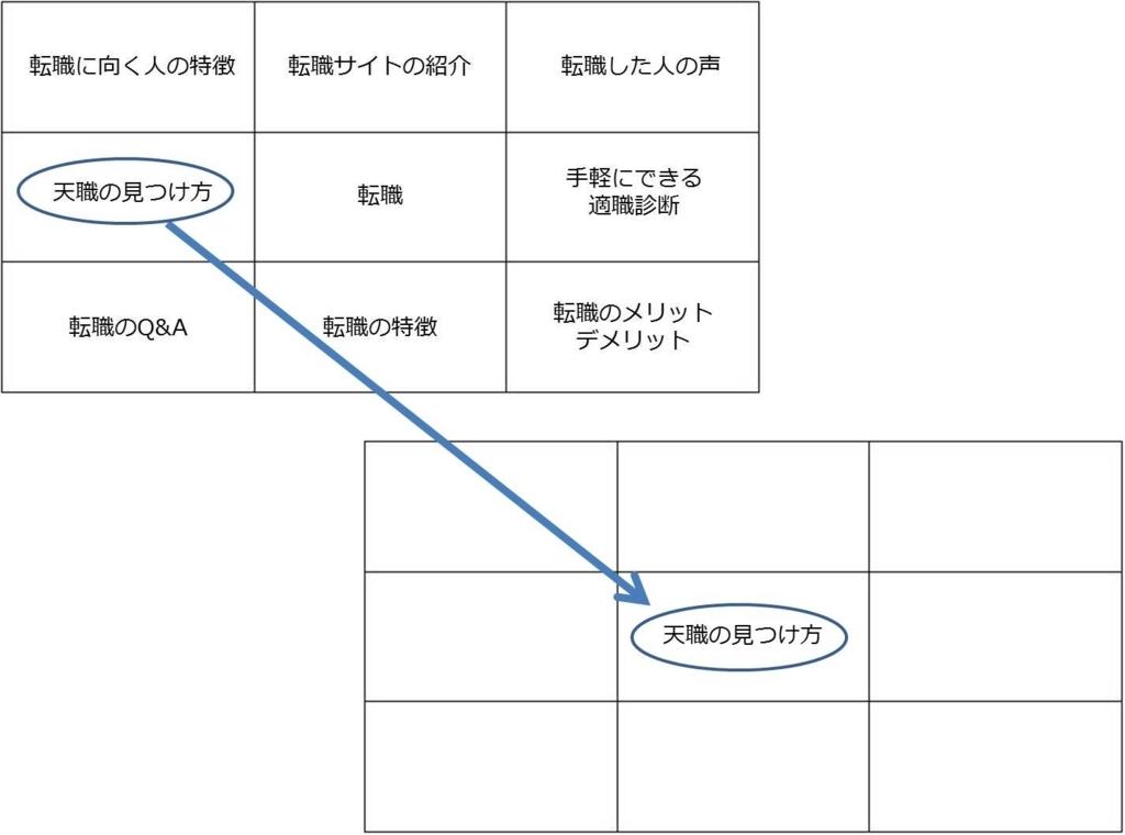 f:id:aoku_sumitoru:20170914223720j:plain
