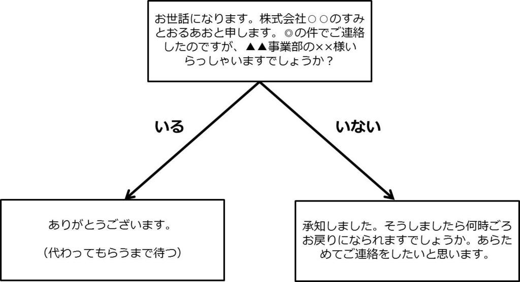 f:id:aoku_sumitoru:20170916174151j:plain