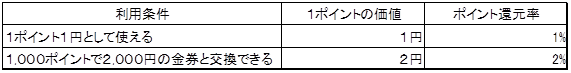 f:id:aoku_sumitoru:20180104164038p:plain