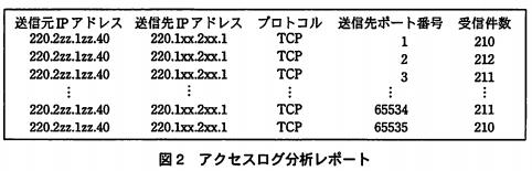 f:id:aolaniengineer:20200112091031p:plain