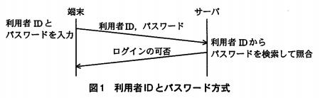 f:id:aolaniengineer:20200113143514p:plain