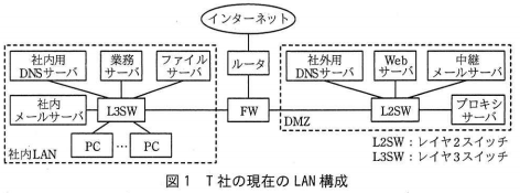 f:id:aolaniengineer:20200208154004p:plain