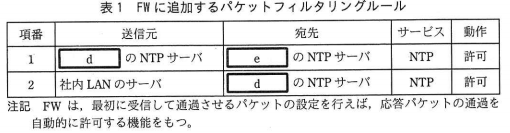 f:id:aolaniengineer:20200208160842p:plain