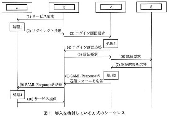 f:id:aolaniengineer:20200212055708p:plain