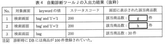 f:id:aolaniengineer:20200410045543p:plain