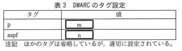 f:id:aolaniengineer:20200531142453p:plain