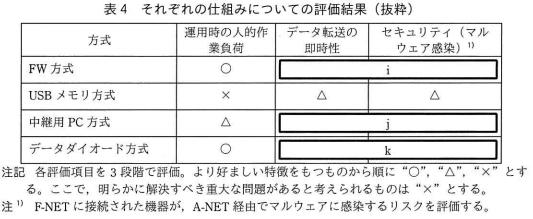 f:id:aolaniengineer:20200614145452p:plain