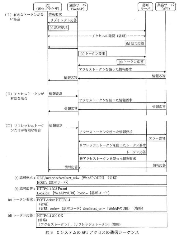 f:id:aolaniengineer:20200801050658p:plain