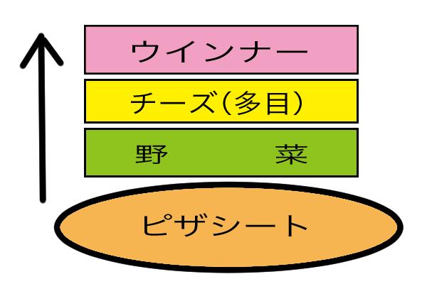 f:id:aomogutan:20200113192935p:plain