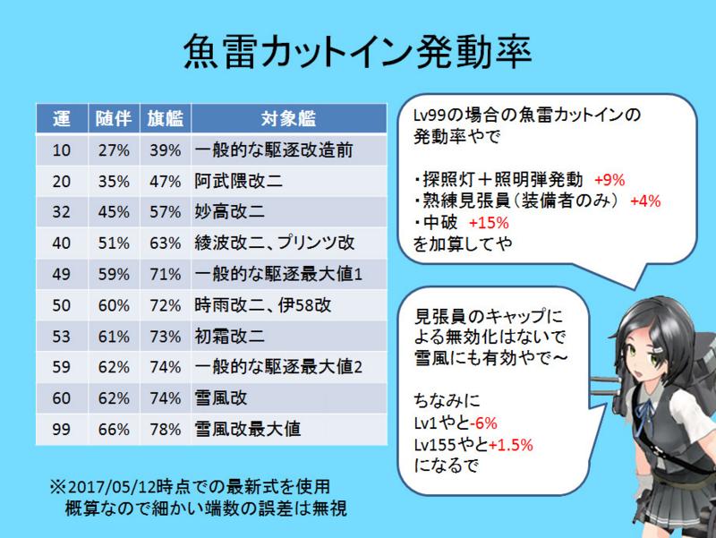 f:id:aonoharumi:20170512045846j:image