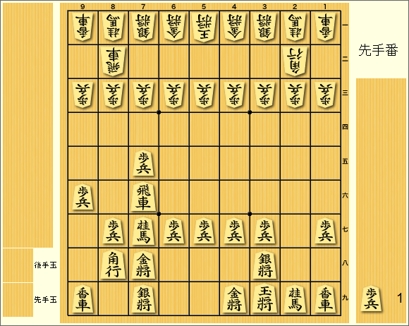f:id:aonoharumi:20200122011507p:plain