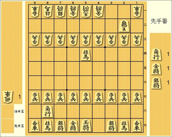 f:id:aonoharumi:20200122012019p:plain