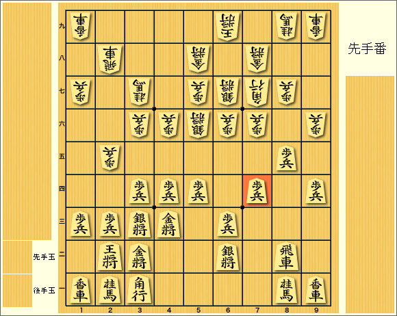 f:id:aonoharumi:20210128134703p:plain