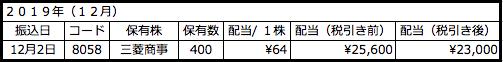 f:id:aopin:20200113135616p:plain