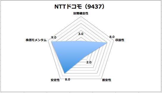 f:id:aopin:20200507203025p:plain