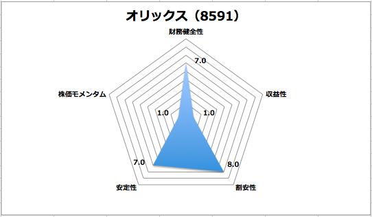 f:id:aopin:20200507203126p:plain