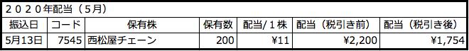 f:id:aopin:20200602224654p:plain
