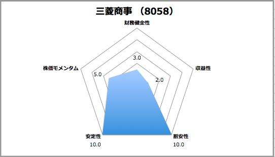 f:id:aopin:20200605233517p:plain