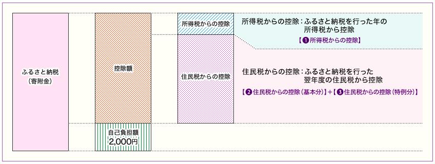 f:id:aopin:20201026222646p:plain