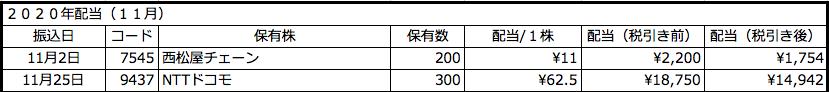 f:id:aopin:20201205162101p:plain
