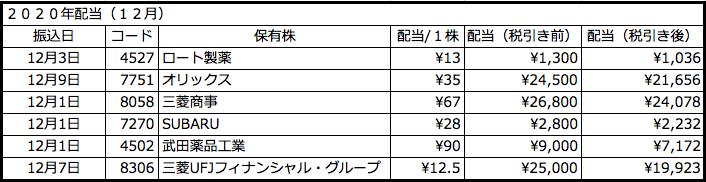 f:id:aopin:20210106012933p:plain