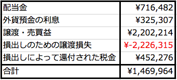 f:id:aopin:20210109003602p:plain