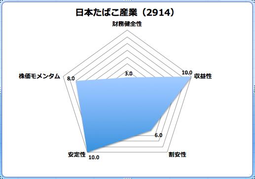 f:id:aopin:20210210180859p:plain