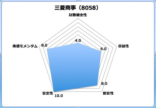 f:id:aopin:20210216143054p:plain