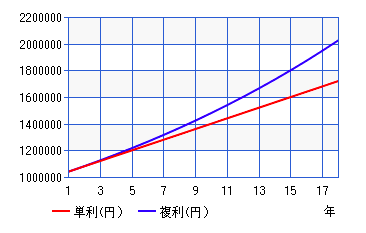 f:id:aopin:20210225224235p:plain