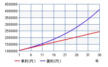 f:id:aopin:20210225225439p:plain