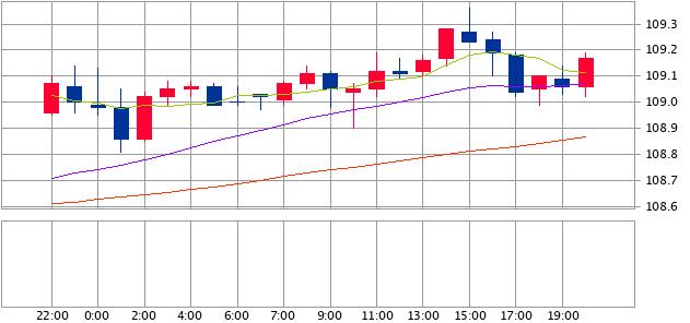 f:id:aopin:20210315210802p:plain