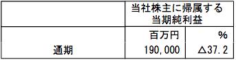 f:id:aopin:20210530222856p:plain